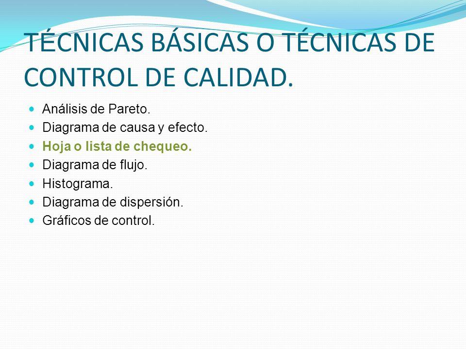 TÉCNICAS BÁSICAS O TÉCNICAS DE CONTROL DE CALIDAD.