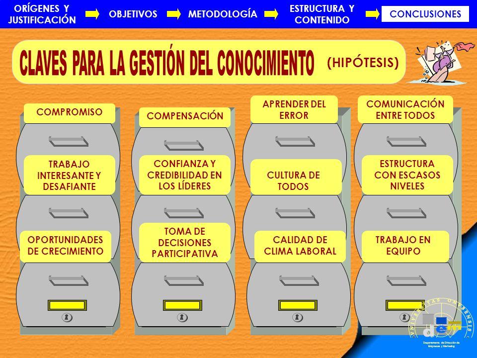 ORÍGENES Y JUSTIFICACIÓN ESTRUCTURA Y CONTENIDO