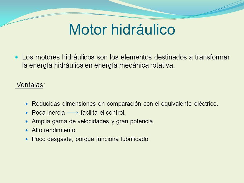 Motor hidráulicoLos motores hidráulicos son los elementos destinados a transformar la energía hidráulica en energía mecánica rotativa.