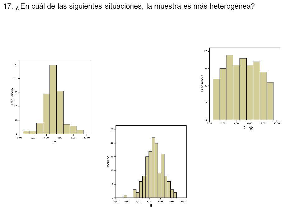 17. ¿En cuál de las siguientes situaciones, la muestra es más heterogénea