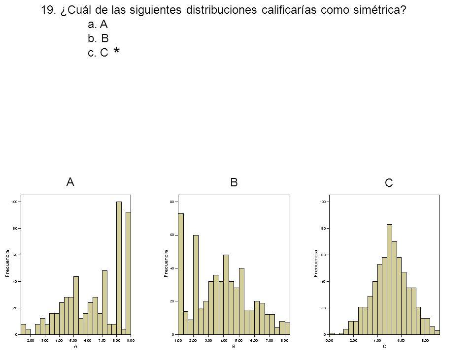 19. ¿Cuál de las siguientes distribuciones calificarías como simétrica