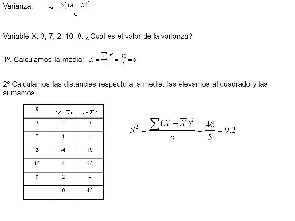 Variable X: 3, 7, 2, 10, 8. ¿Cuál es el valor de la varianza