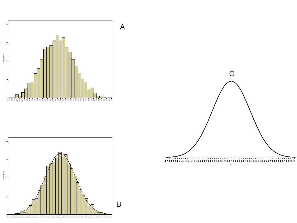 A C. C. 0,00. 0,15. 0,30. 0,45. 0,60. 0,75. 0,90. 1,05. 1,20. 1,35. 1,50. 1,65. 1,80.