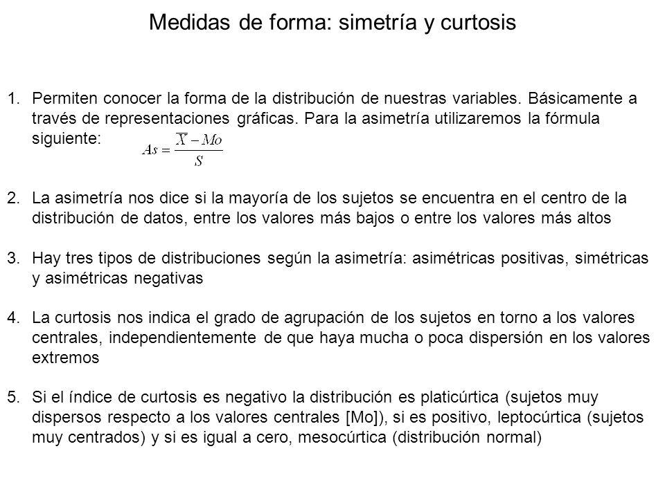 Medidas de forma: simetría y curtosis