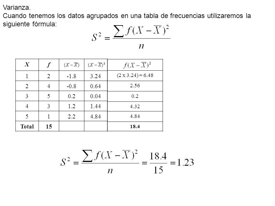 Varianza. Cuando tenemos los datos agrupados en una tabla de frecuencias utilizaremos la siguiente fórmula: