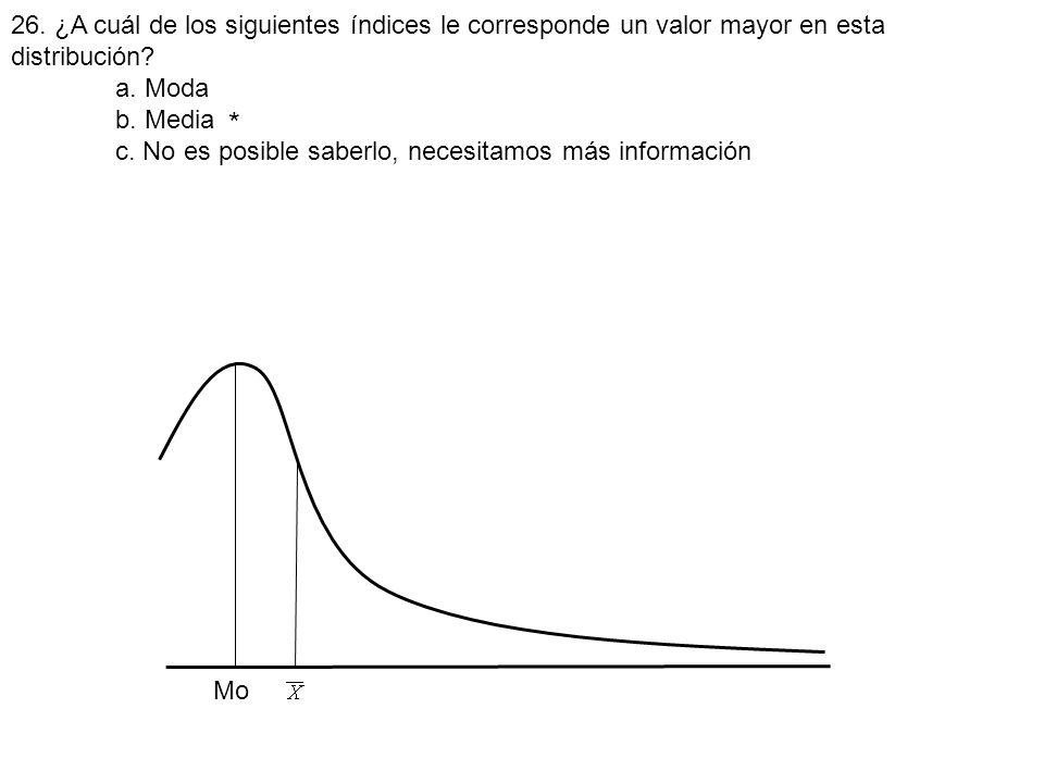 26. ¿A cuál de los siguientes índices le corresponde un valor mayor en esta distribución