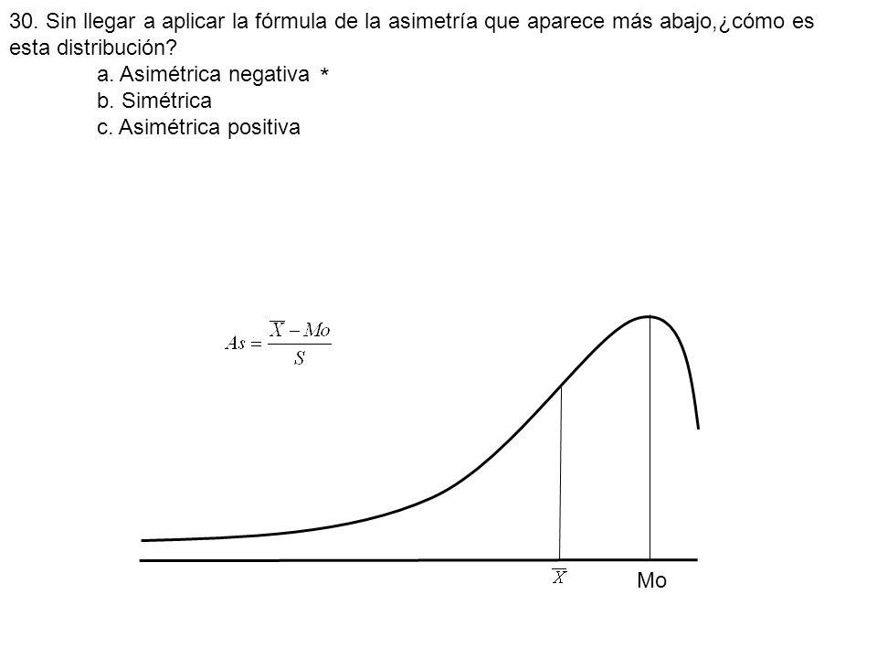 30. Sin llegar a aplicar la fórmula de la asimetría que aparece más abajo,¿cómo es esta distribución