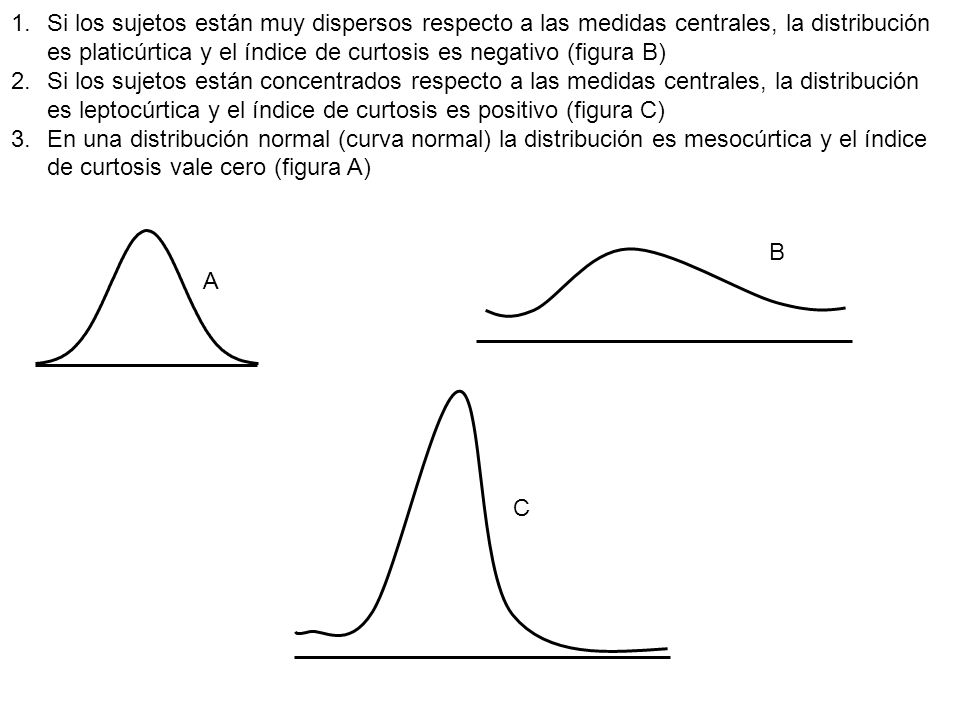 Si los sujetos están muy dispersos respecto a las medidas centrales, la distribución es platicúrtica y el índice de curtosis es negativo (figura B)
