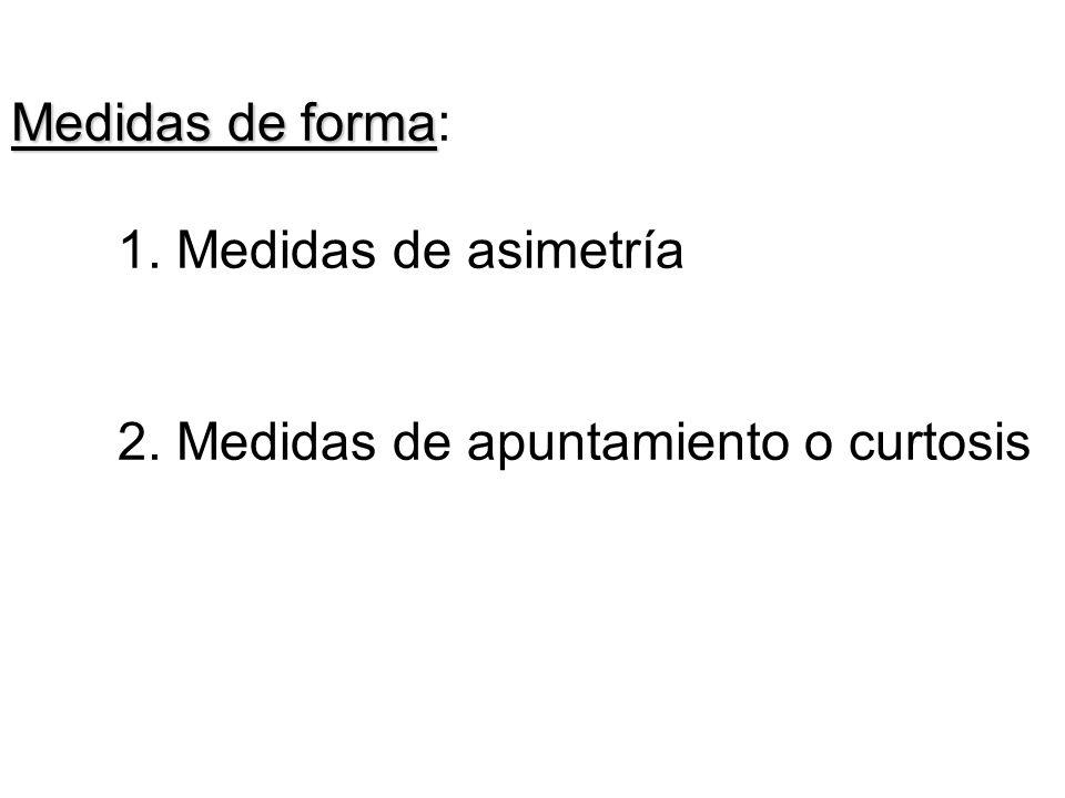 Medidas de forma: 1. Medidas de asimetría 2. Medidas de apuntamiento o curtosis