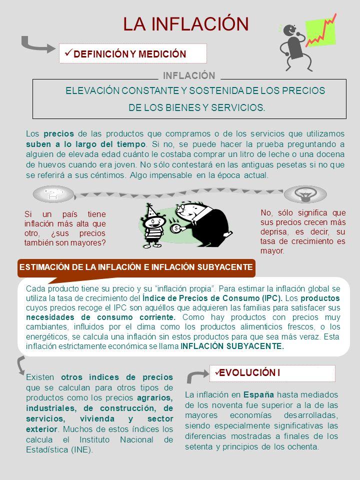 ESTIMACIÓN DE LA INFLACIÓN E INFLACIÓN SUBYACENTE