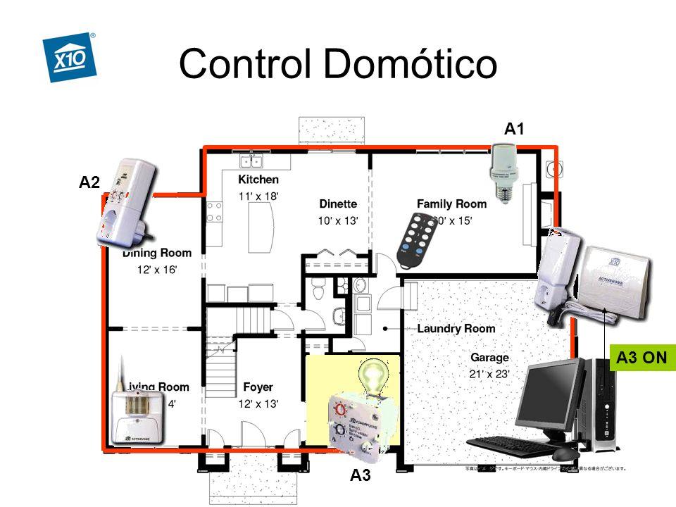 Control Domótico A1 A2 A3 ON A3