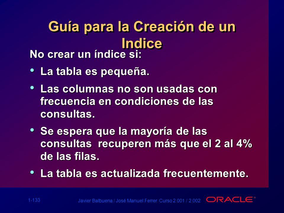 Guía para la Creación de un Indice
