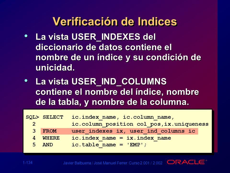 Verificación de Indices