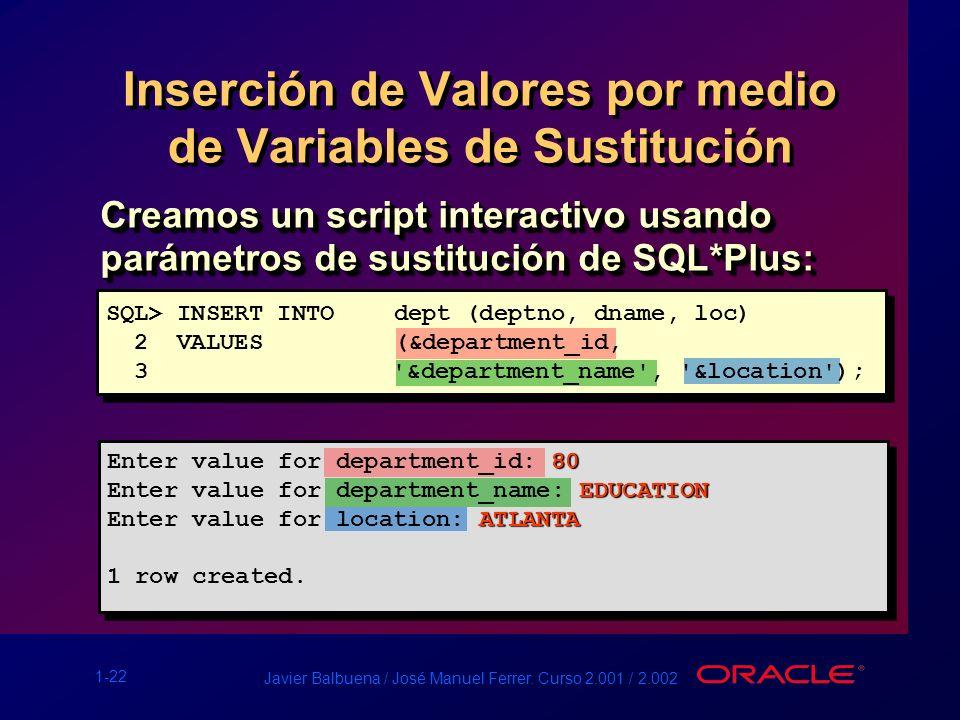 Inserción de Valores por medio de Variables de Sustitución