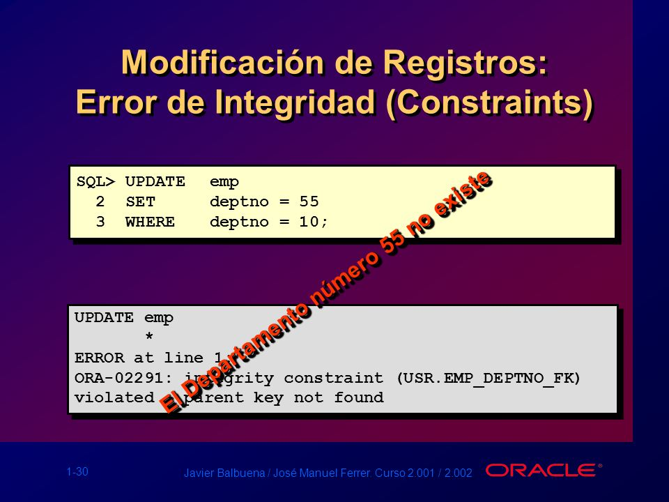 Modificación de Registros: Error de Integridad (Constraints)
