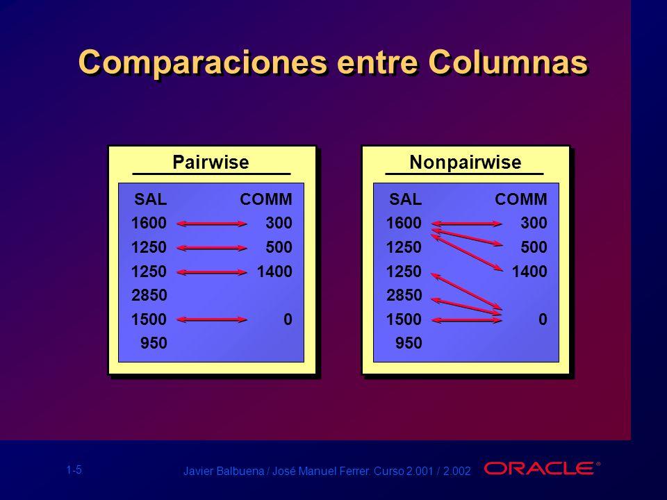 Comparaciones entre Columnas