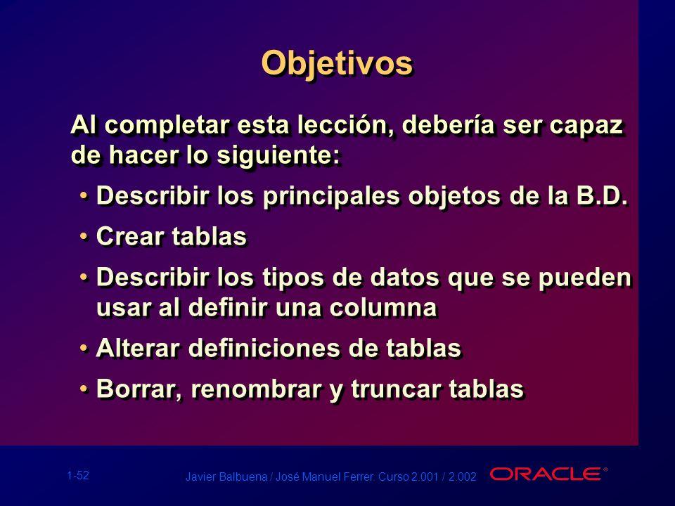 Objetivos Al completar esta lección, debería ser capaz de hacer lo siguiente: Describir los principales objetos de la B.D.