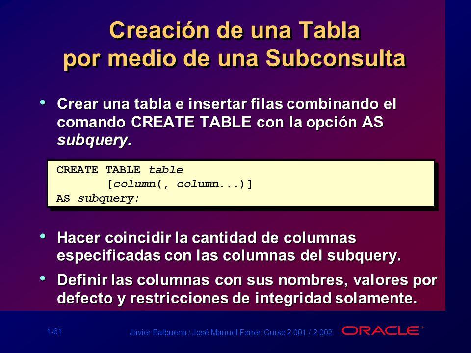 Creación de una Tabla por medio de una Subconsulta