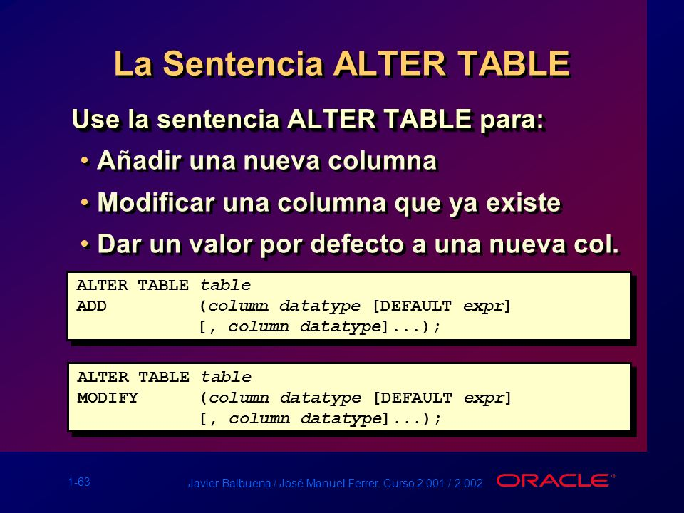La Sentencia ALTER TABLE