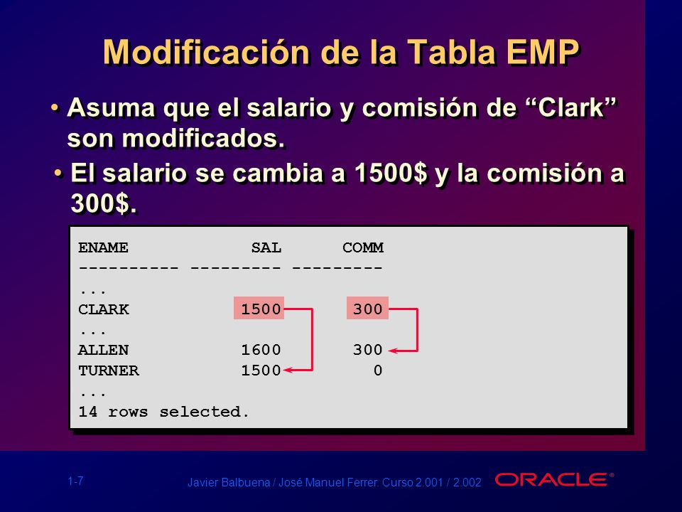 Modificación de la Tabla EMP