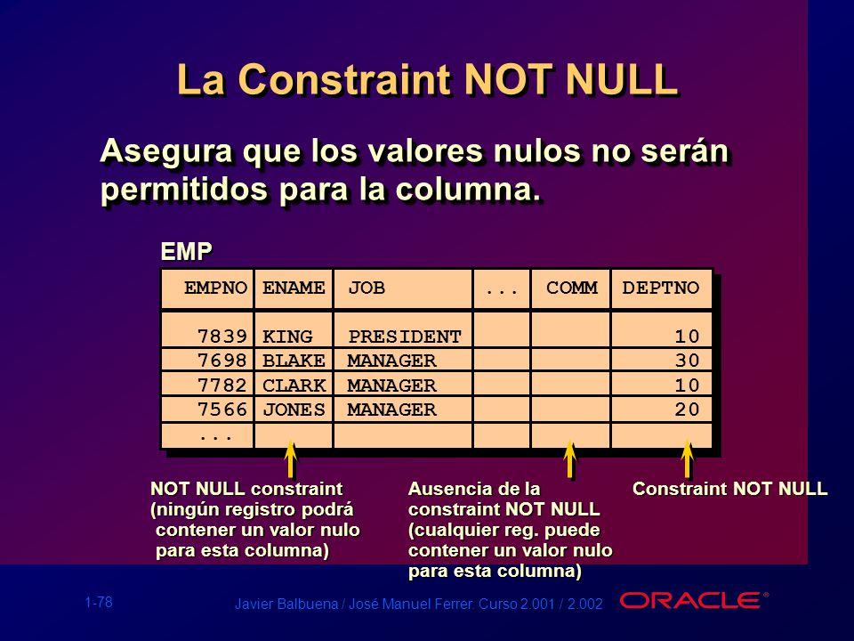 La Constraint NOT NULL Asegura que los valores nulos no serán permitidos para la columna. EMP. EMPNO ENAME JOB ... COMM DEPTNO.