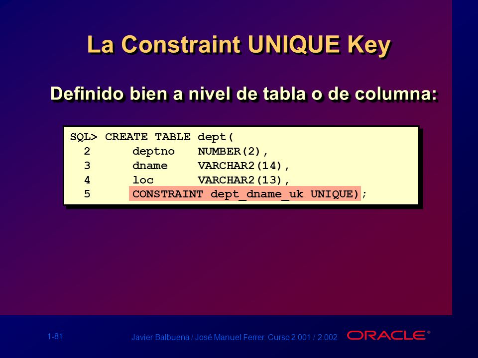 La Constraint UNIQUE Key