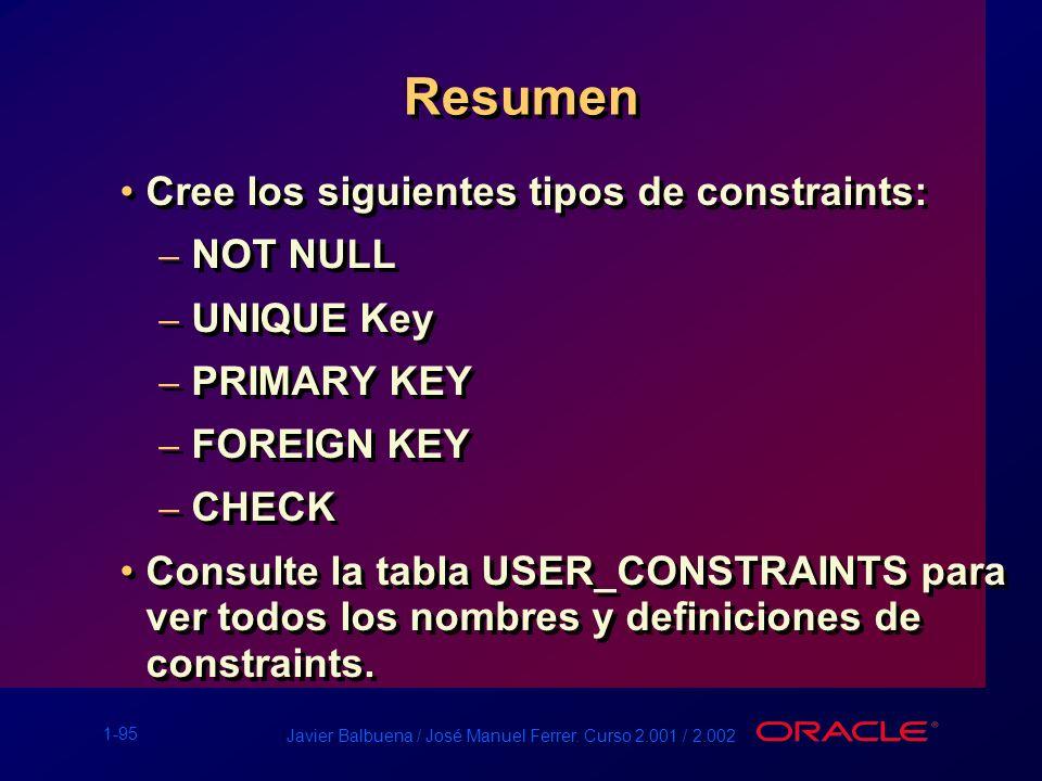 Resumen Cree los siguientes tipos de constraints: NOT NULL UNIQUE Key