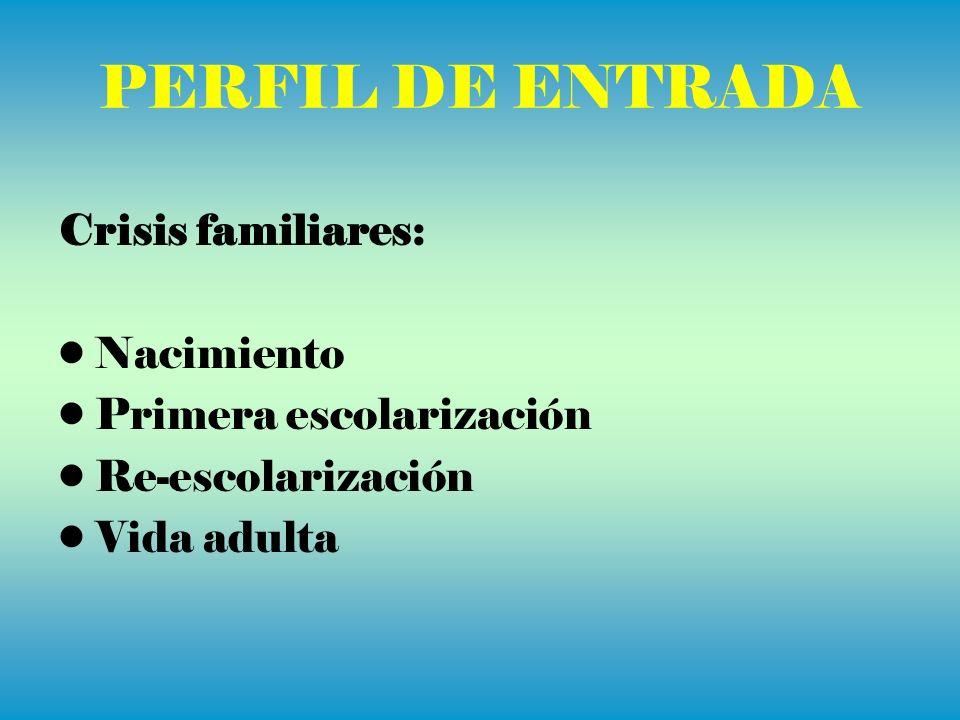 PERFIL DE ENTRADA Crisis familiares: Nacimiento Primera escolarización