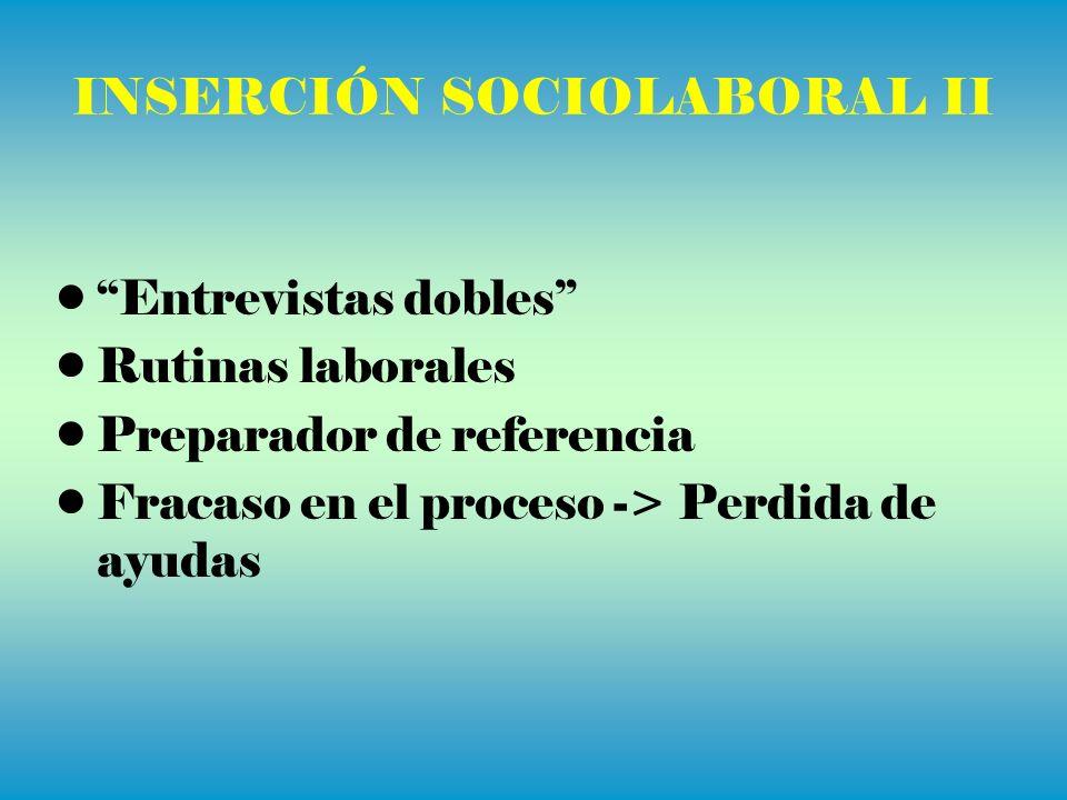 INSERCIÓN SOCIOLABORAL II