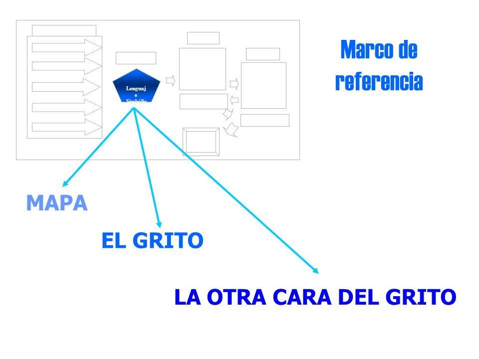 Marco de referencia MAPA EL GRITO LA OTRA CARA DEL GRITO Supuestos Qué