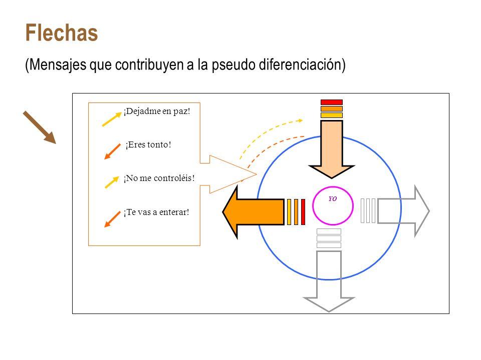 Flechas (Mensajes que contribuyen a la pseudo diferenciación)