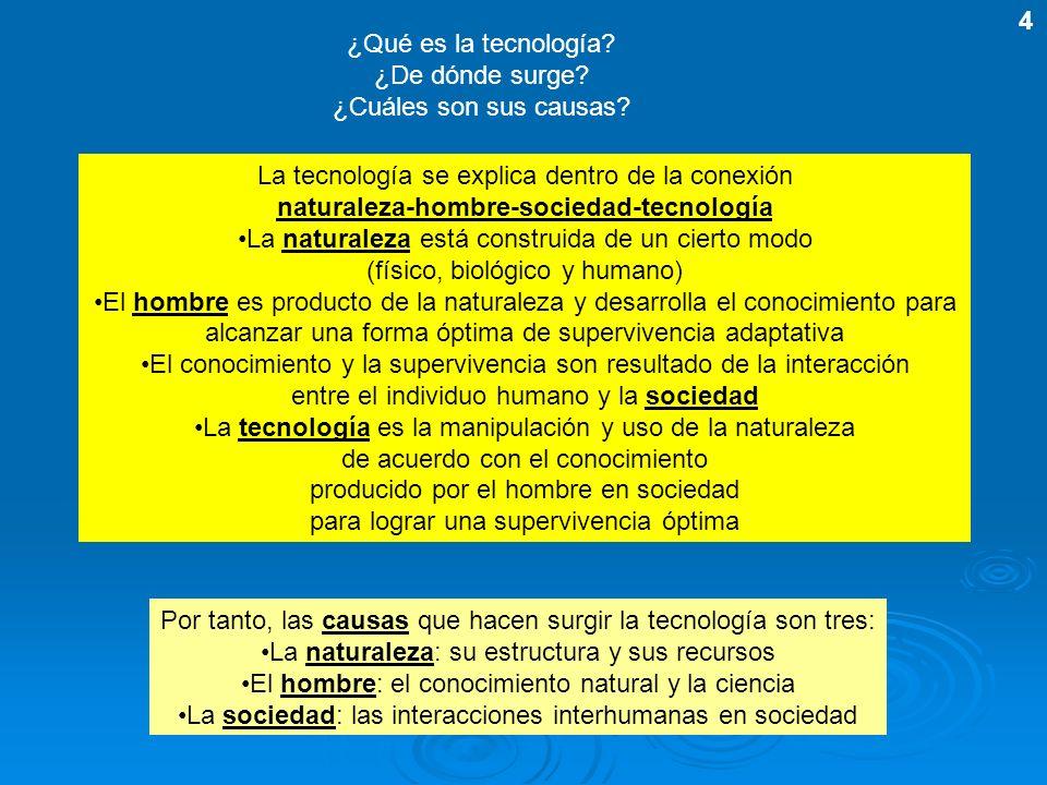 naturaleza-hombre-sociedad-tecnología