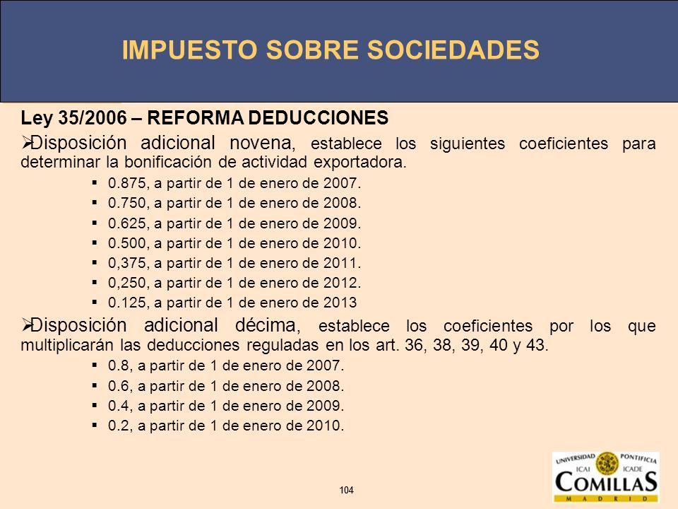 Ley 35/2006 – REFORMA DEDUCCIONES