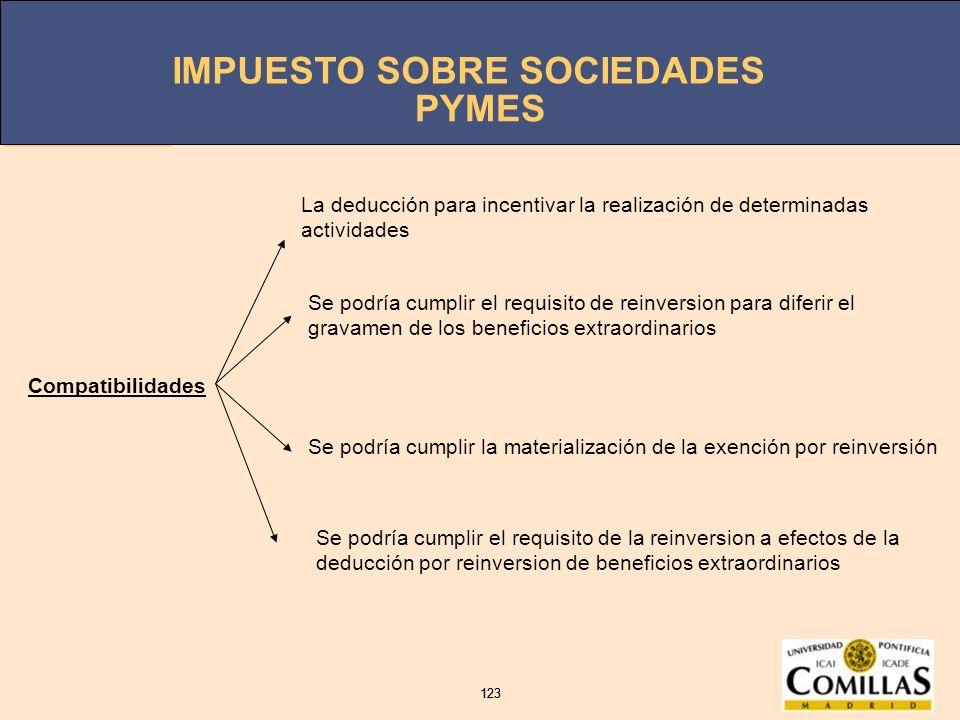 PYMES La deducción para incentivar la realización de determinadas actividades.