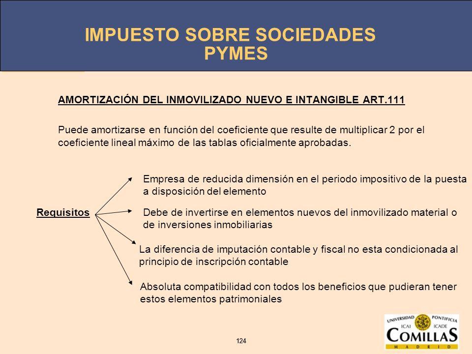 PYMES AMORTIZACIÓN DEL INMOVILIZADO NUEVO E INTANGIBLE ART.111