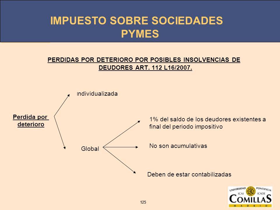 PYMES PERDIDAS POR DETERIORO POR POSIBLES INSOLVENCIAS DE DEUDORES ART. 112 L16/2007. Individualizada.