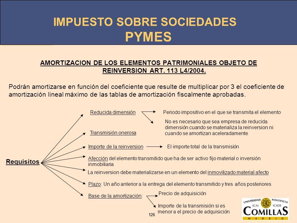 PYMES AMORTIZACION DE LOS ELEMENTOS PATRIMONIALES OBJETO DE REINVERSION ART. 113 L4/2004.