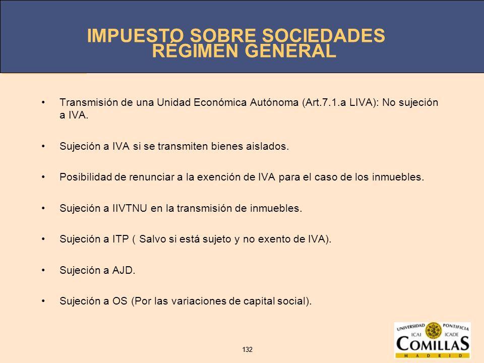 RÉGIMEN GENERAL Transmisión de una Unidad Económica Autónoma (Art.7.1.a LIVA): No sujeción a IVA. Sujeción a IVA si se transmiten bienes aislados.