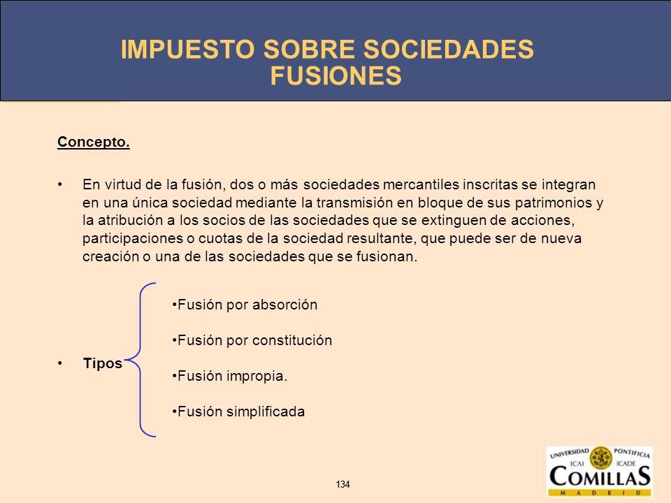 FUSIONES Concepto.