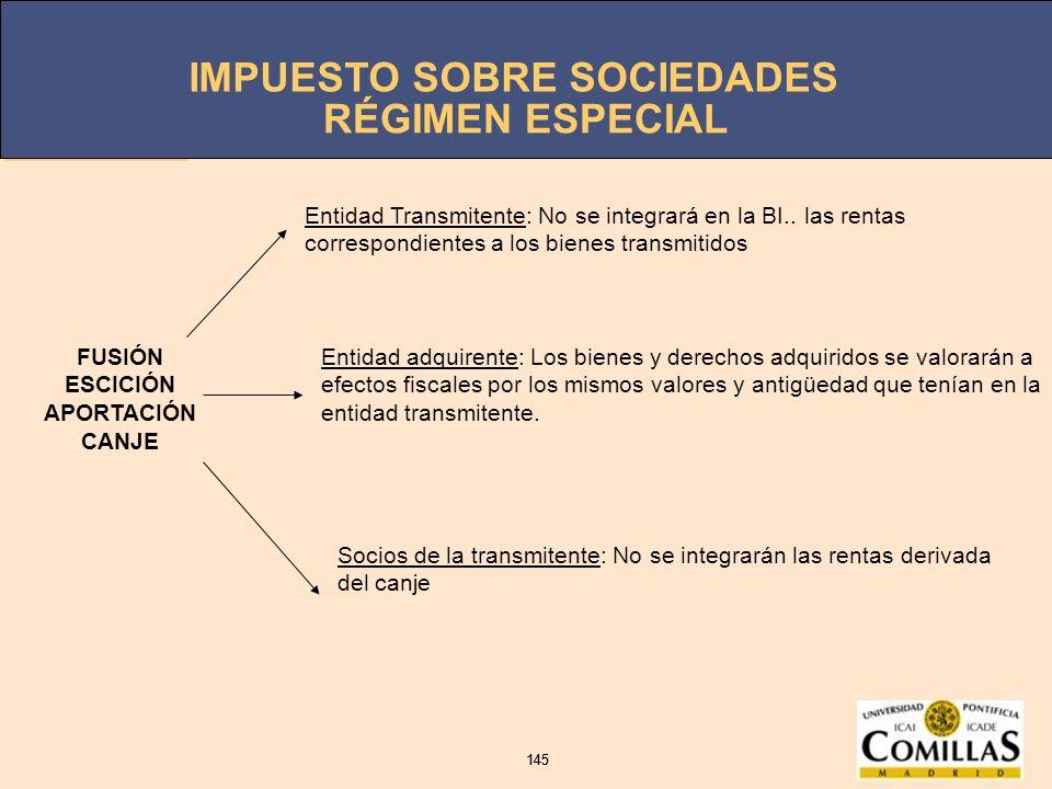 RÉGIMEN ESPECIALEntidad Transmitente: No se integrará en la BI.. las rentas correspondientes a los bienes transmitidos.