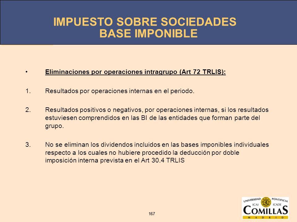 BASE IMPONIBLE Eliminaciones por operaciones intragrupo (Art 72 TRLIS): Resultados por operaciones internas en el periodo.