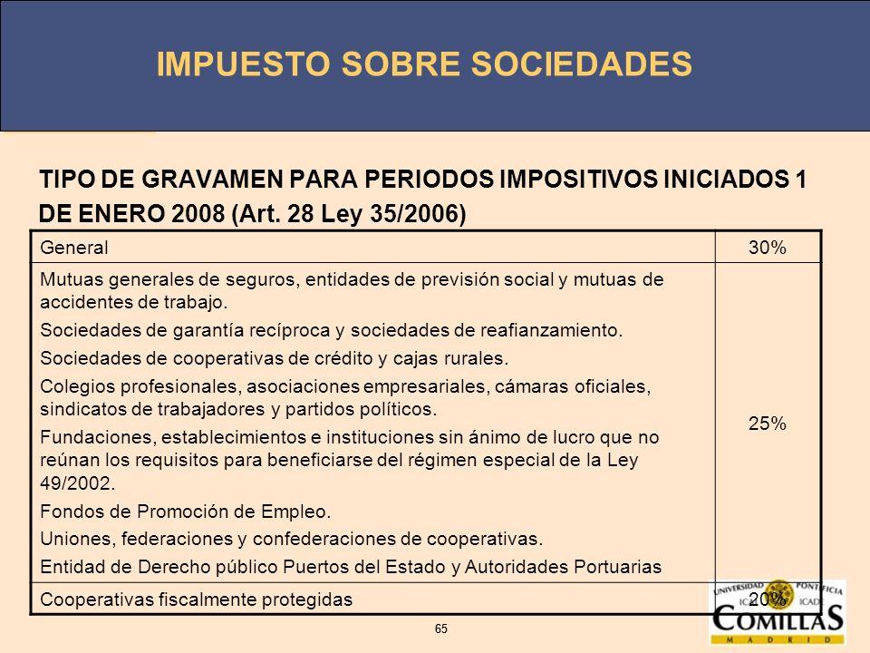 TIPO DE GRAVAMEN PARA PERIODOS IMPOSITIVOS INICIADOS 1