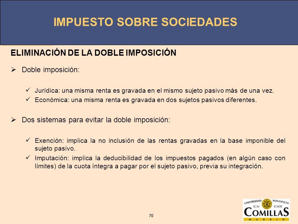 ELIMINACIÓN DE LA DOBLE IMPOSICIÓN