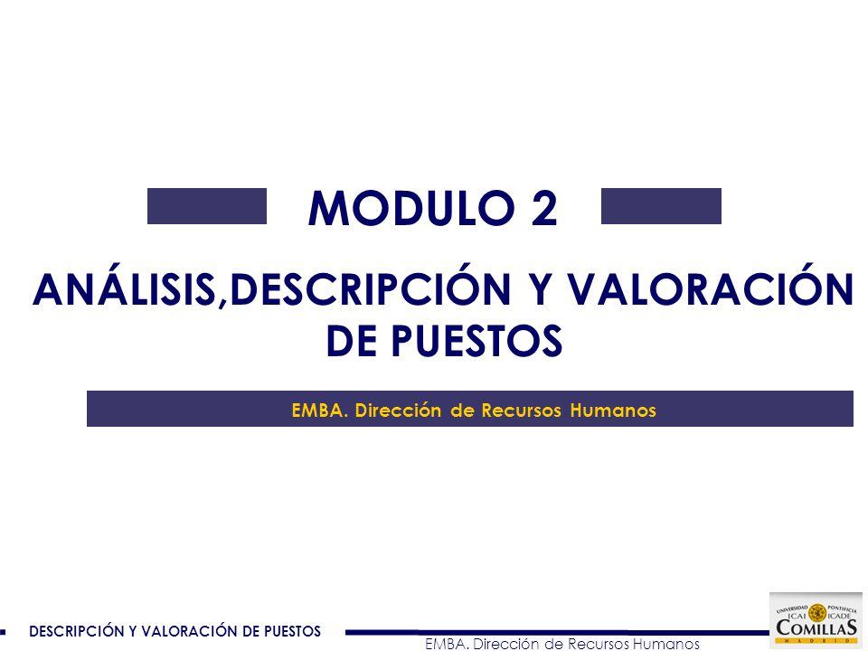 MODULO 2 ANÁLISIS,DESCRIPCIÓN Y VALORACIÓN DE PUESTOS