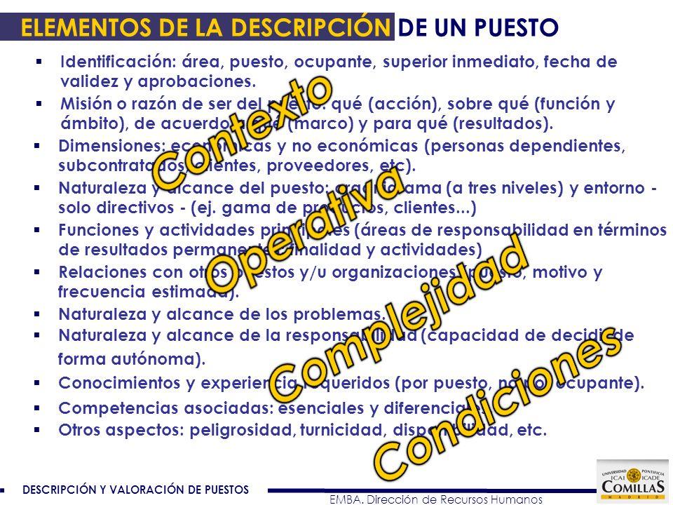 Contexto Operativa Complejidad Condiciones