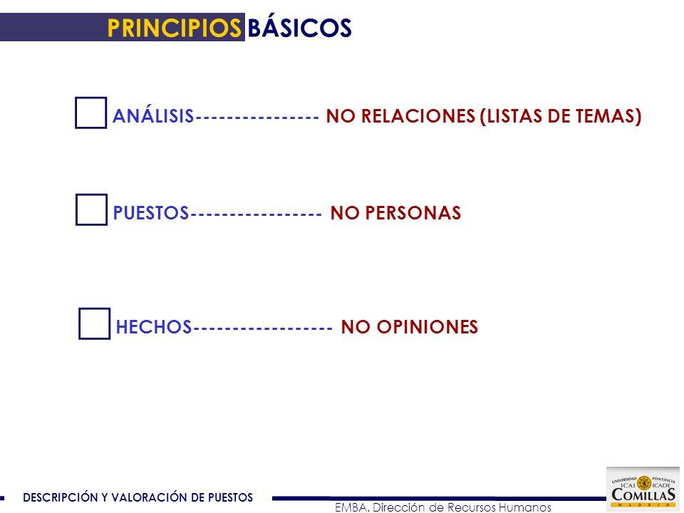 PRINCIPIOS BÁSICOS ANÁLISIS---------------- NO RELACIONES (LISTAS DE TEMAS) PUESTOS----------------- NO PERSONAS.