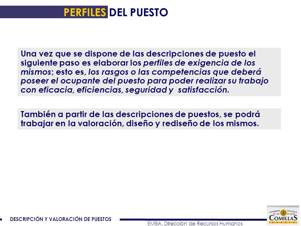PERFILES DEL PUESTO