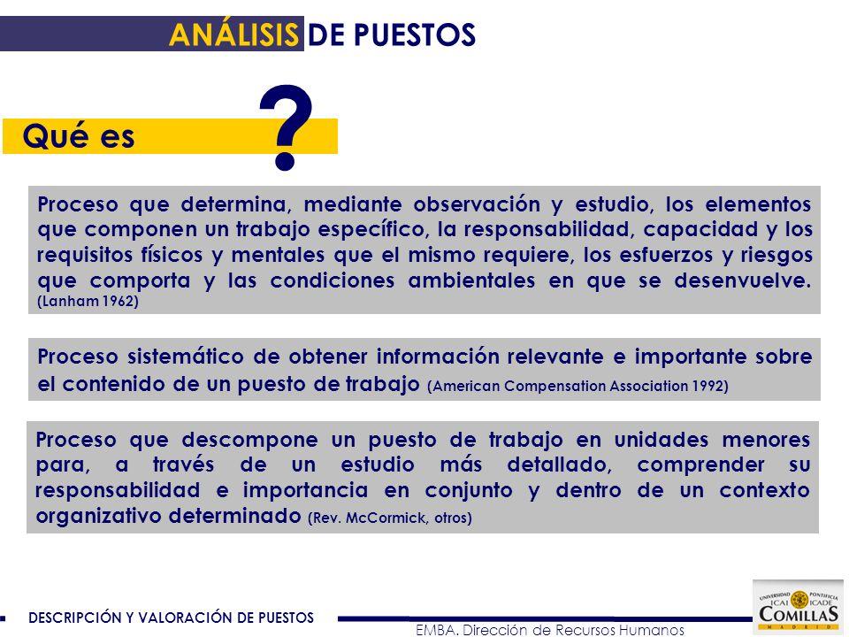 Qué es ANÁLISIS DE PUESTOS