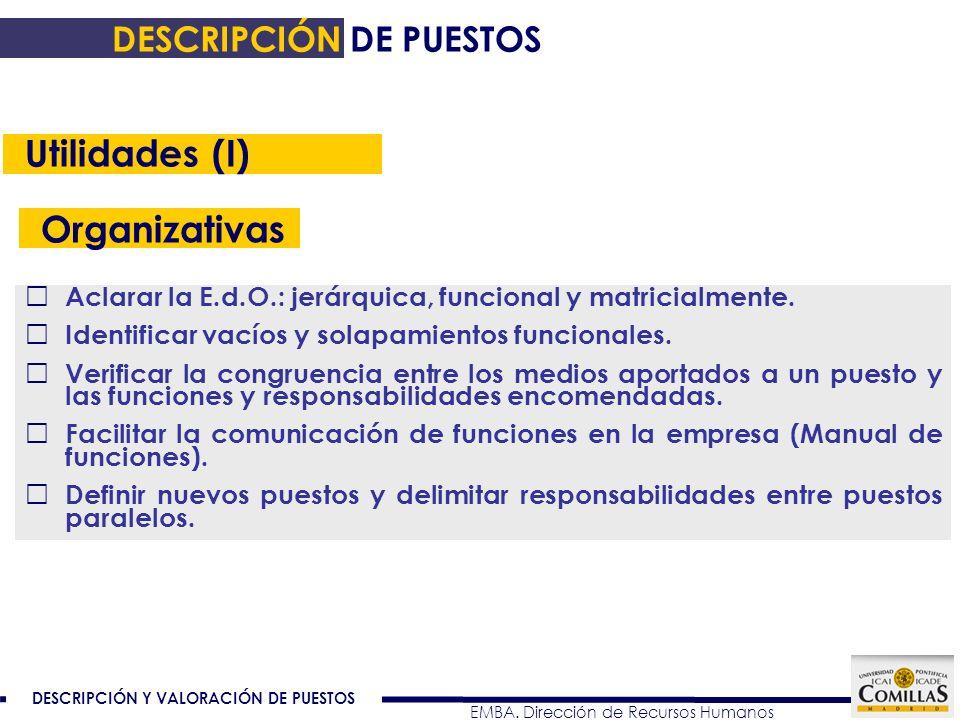 Utilidades (I) Organizativas DESCRIPCIÓN DE PUESTOS