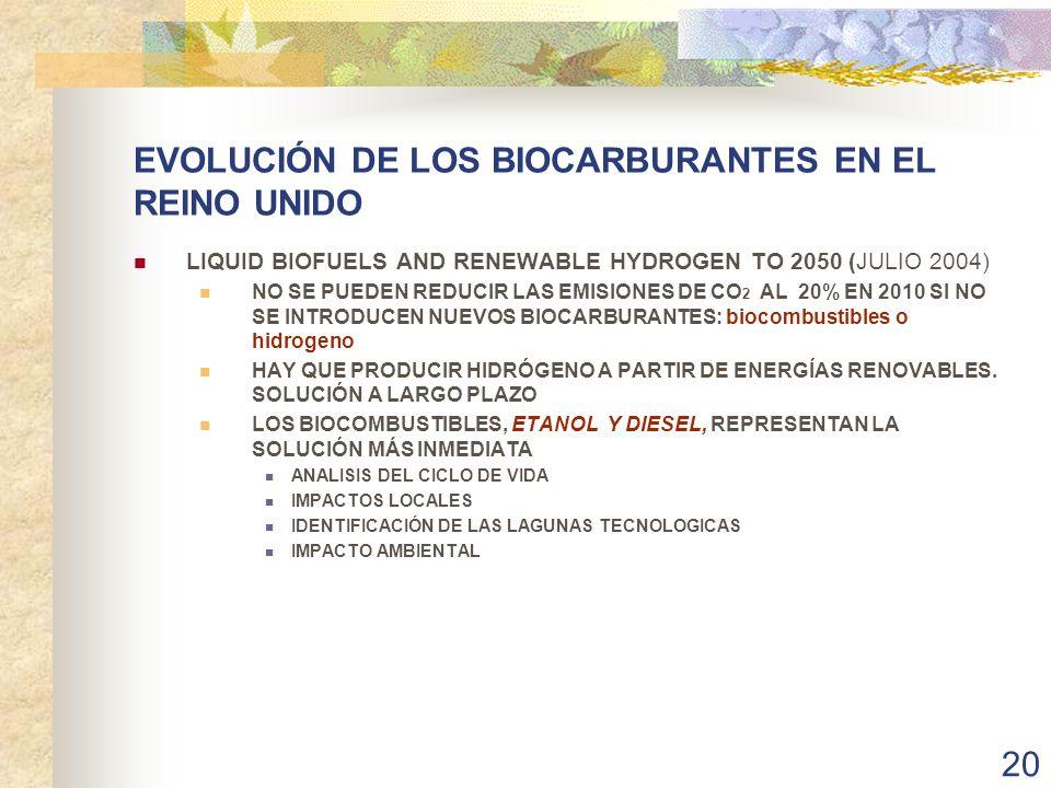 EVOLUCIÓN DE LOS BIOCARBURANTES EN EL REINO UNIDO